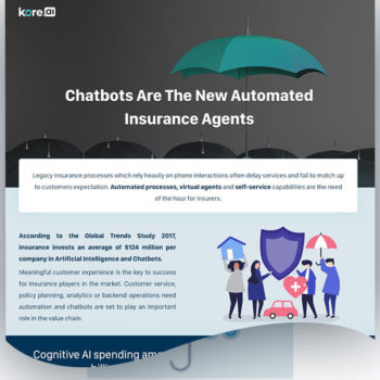 Automated Insurance Agents