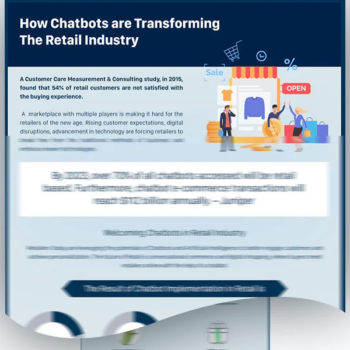 Transforming The Retail Industry