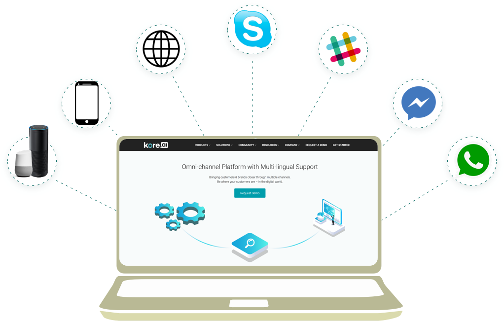 Omni-channel Platform with Multi-lingual Support